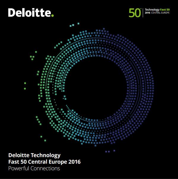 Ranking Deloitte