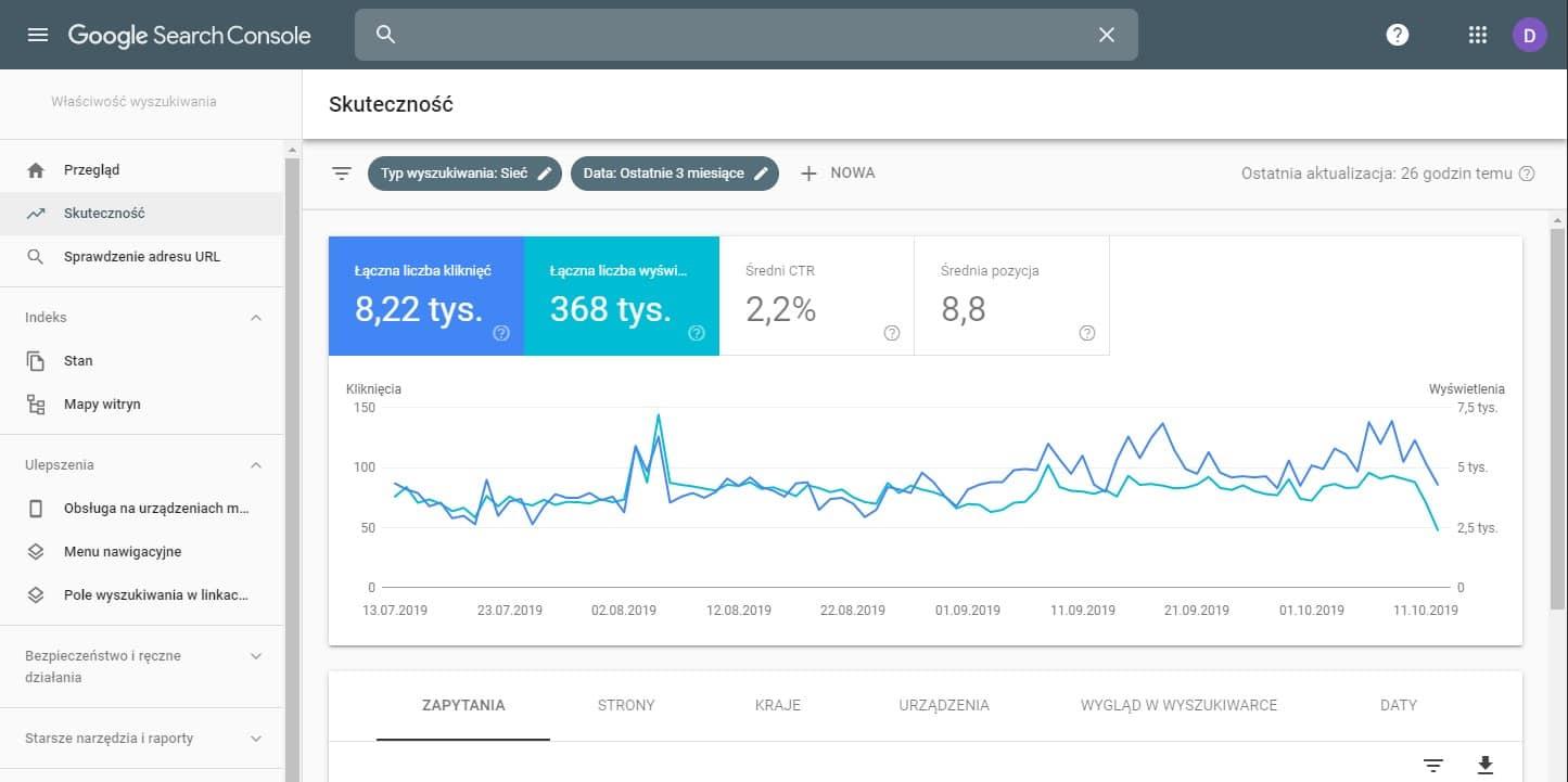 analiza strony w Google Search Console