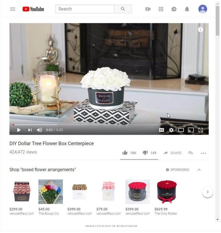 Google Zakupy na YouTube