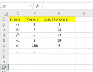tabela konwersji
