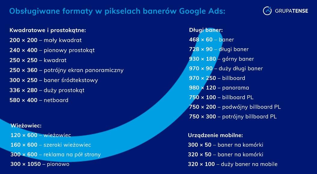 formaty banerów obsługiwane przez Google Ads