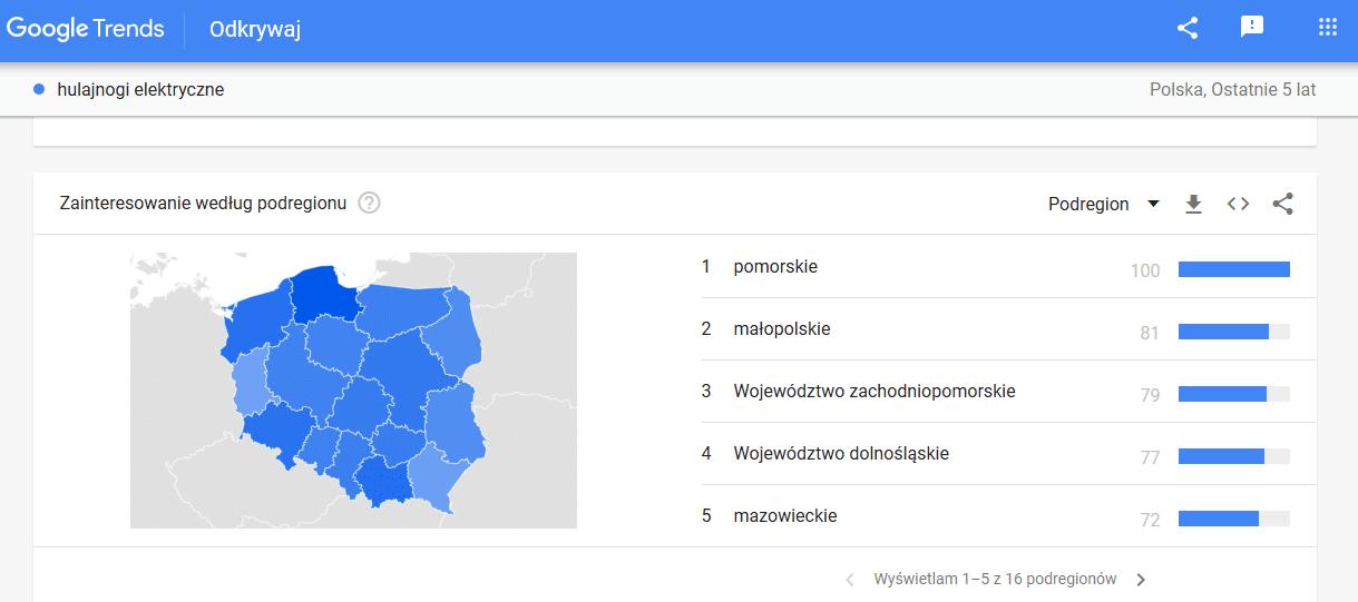 popularność frazy hulajnogi w regionie