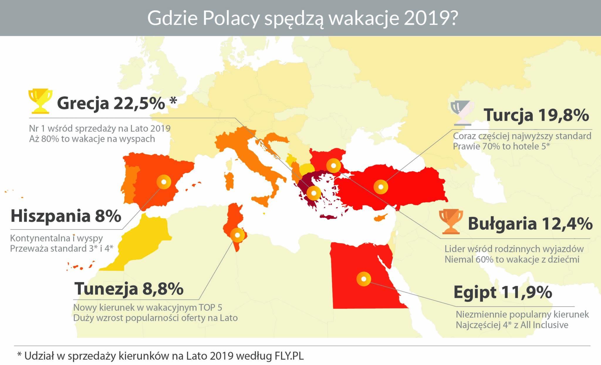 infografika mapa