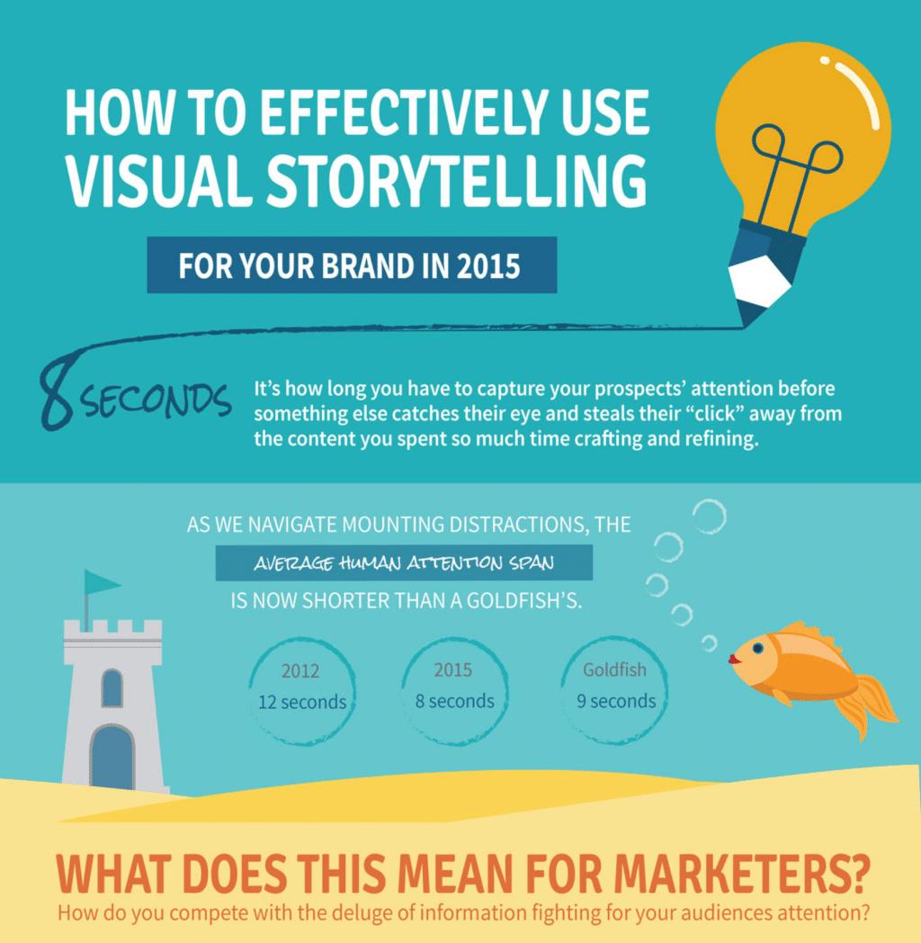 jak tworzyć infografikę