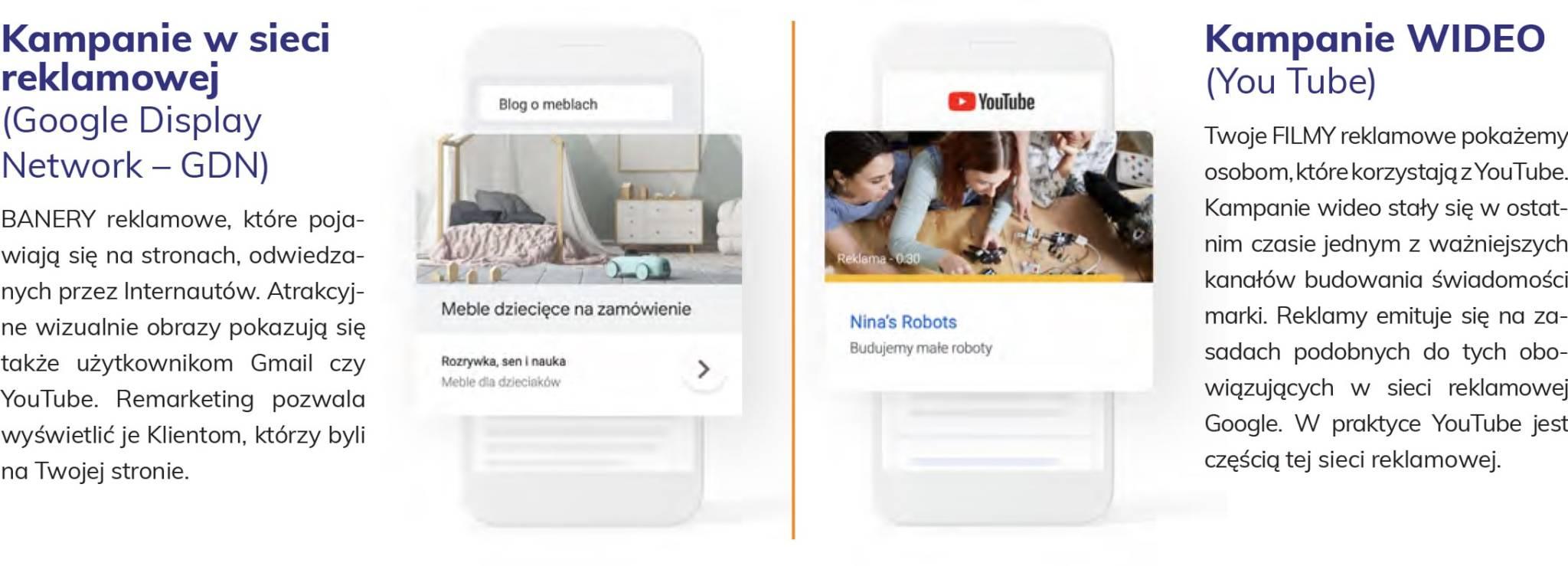 Charakterystyka kampanii w sieci reklamowej i i wideo
