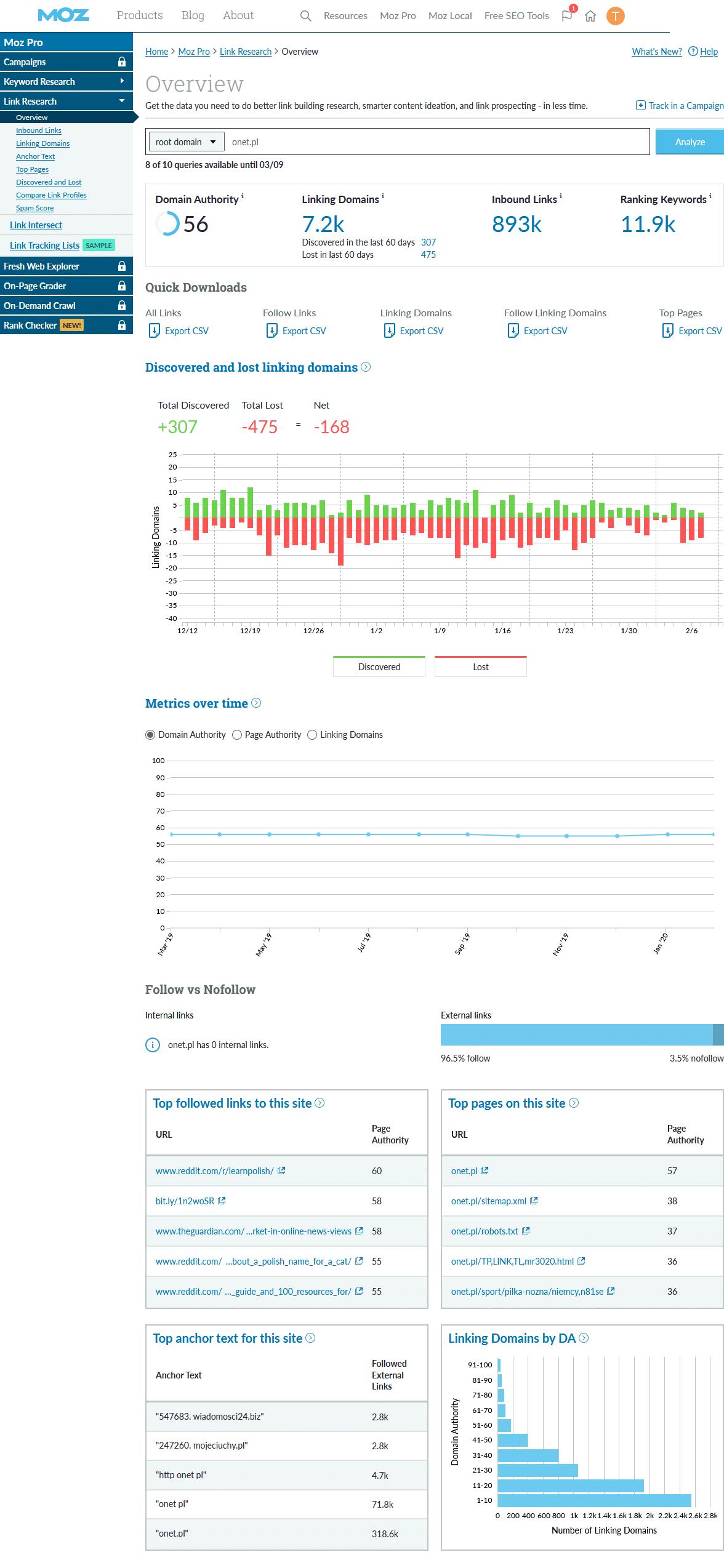 Sprawdzanie linków - Link Explorer