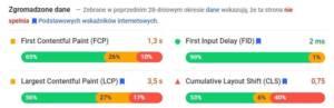 Mierzenie Core Web Vitals w PageSpeed Insights