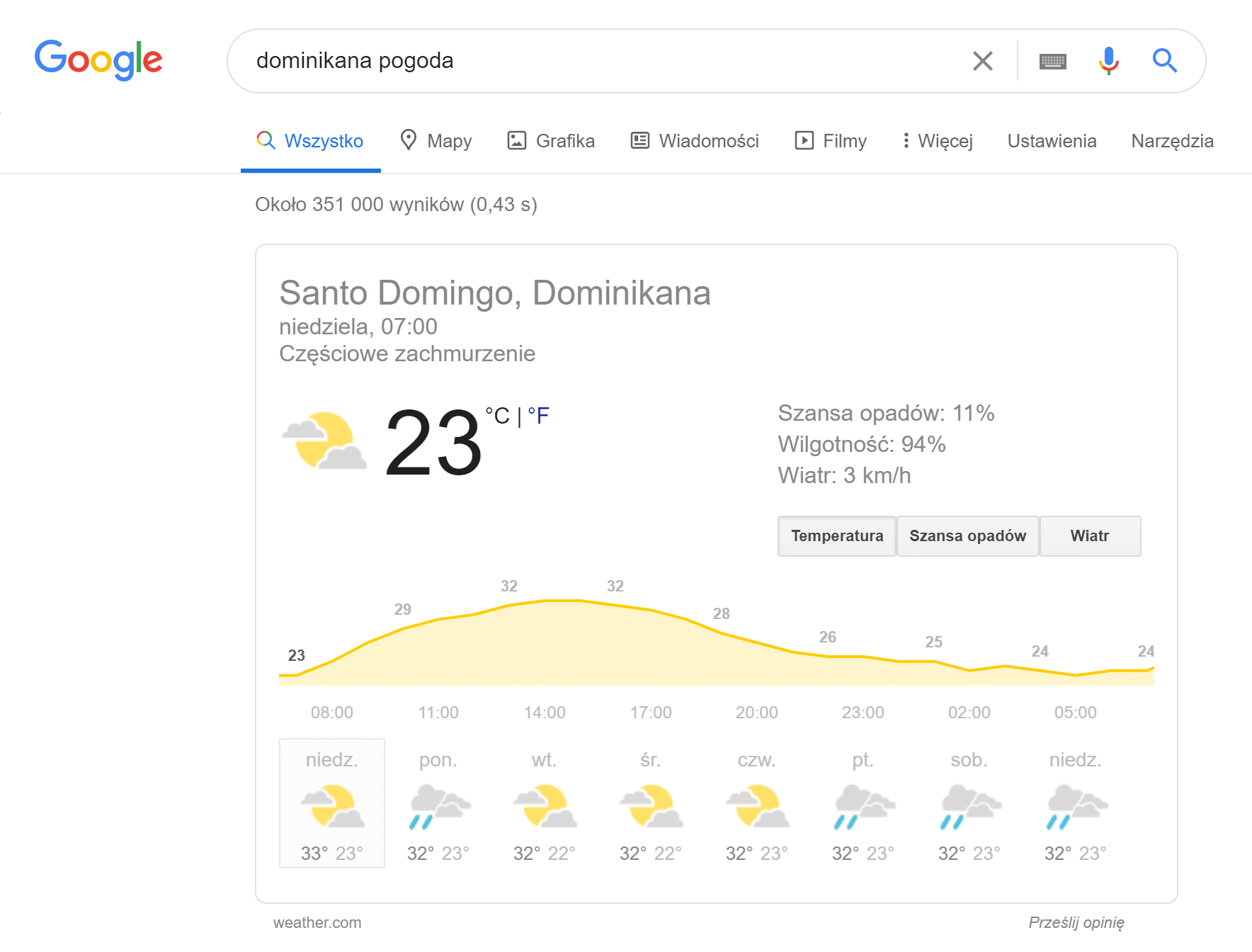 prognoza pogody jako przykład direct answear