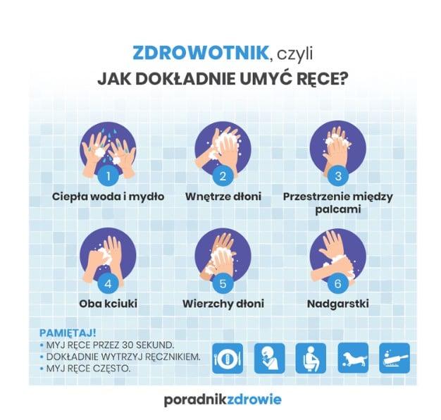 Wpływ koronawirusa na wyszukiwalność fraz.