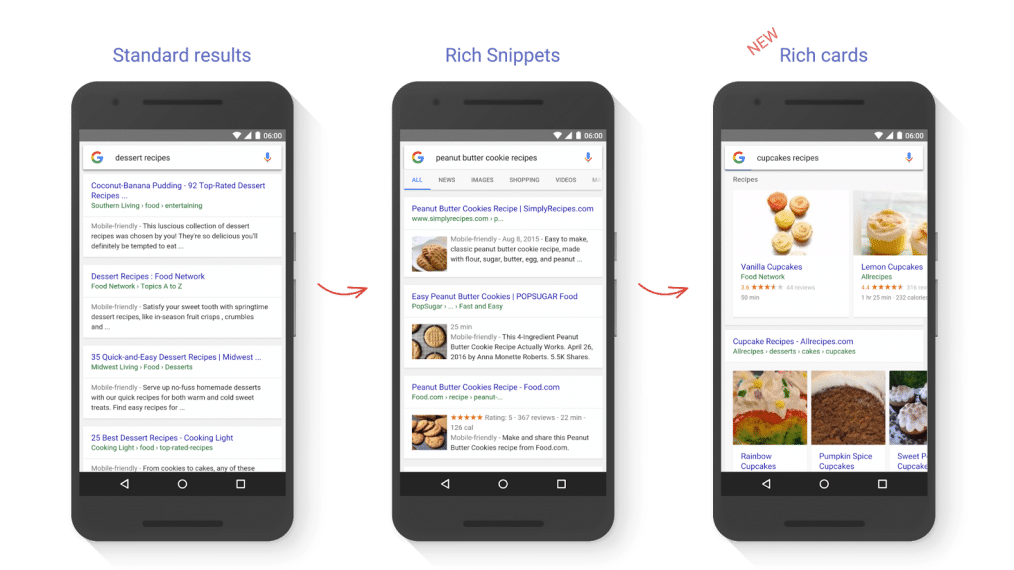 Rich Snippets (Fragmenty rozszerzone) a Google Rich Cards (Karty rozszerzone)