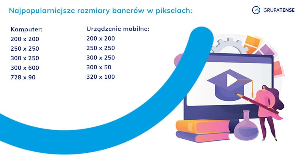 najpopularniejsze rozmiary banerów na mobile