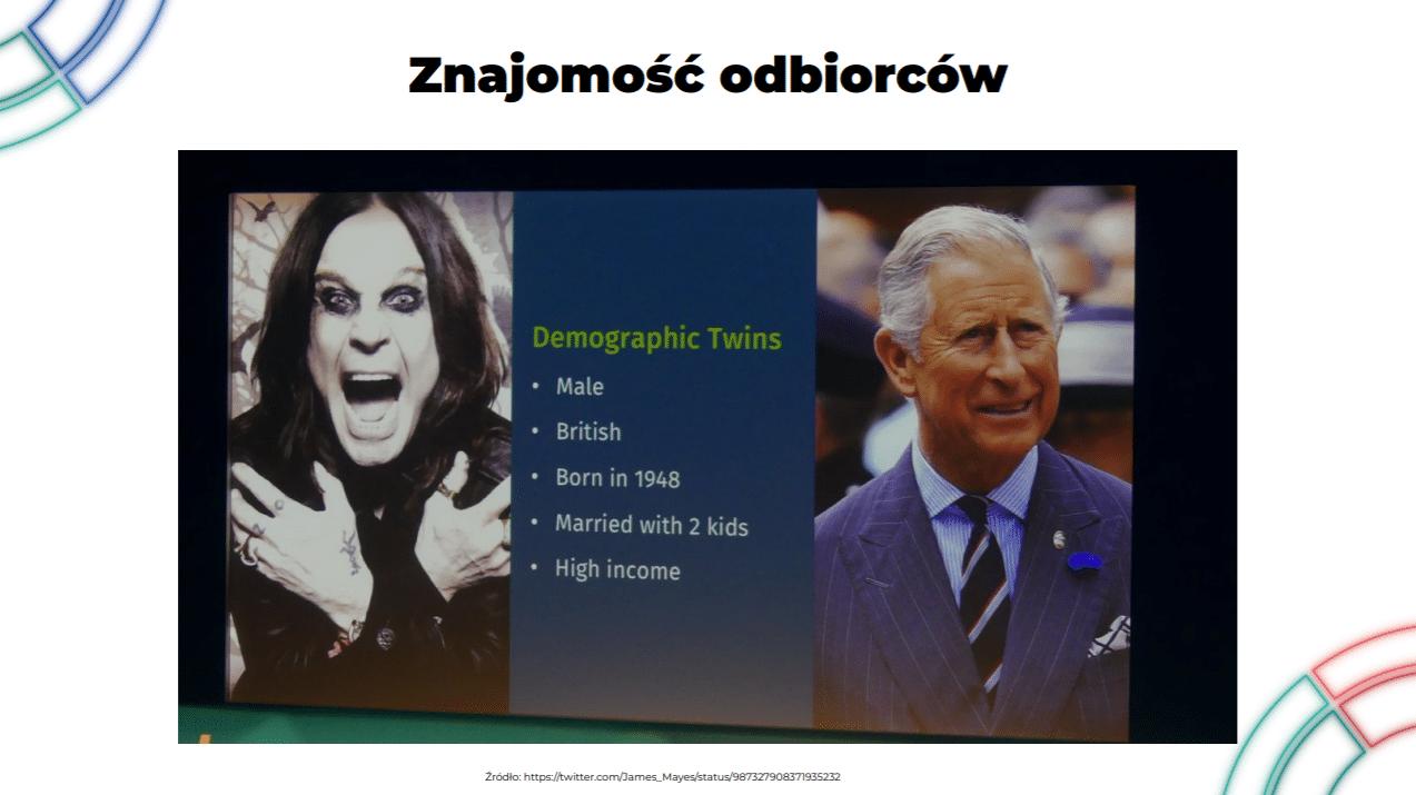 Szymon Lisowski Kongres Online Marketing