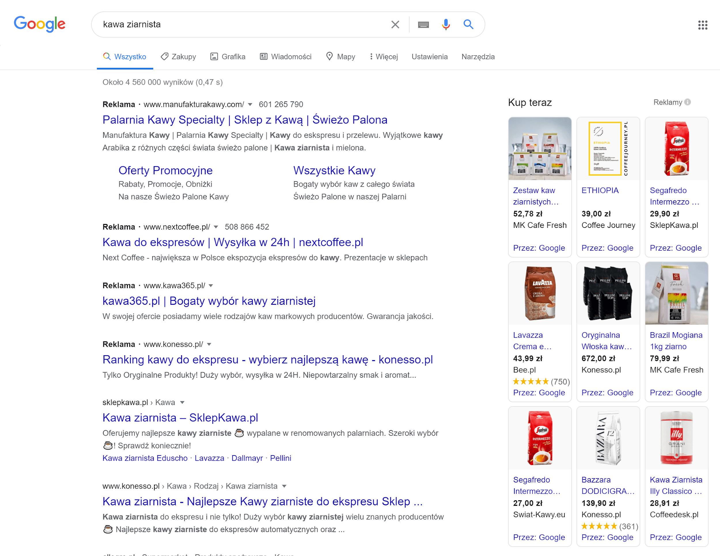 Google Shopping w SERP