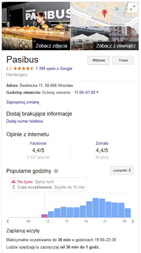 czas oczekiwania na zamowienie w google