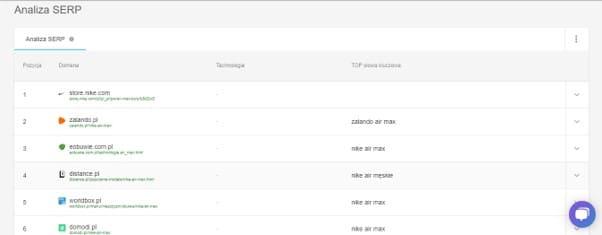 analiza wyszukiwań w Google Senuto