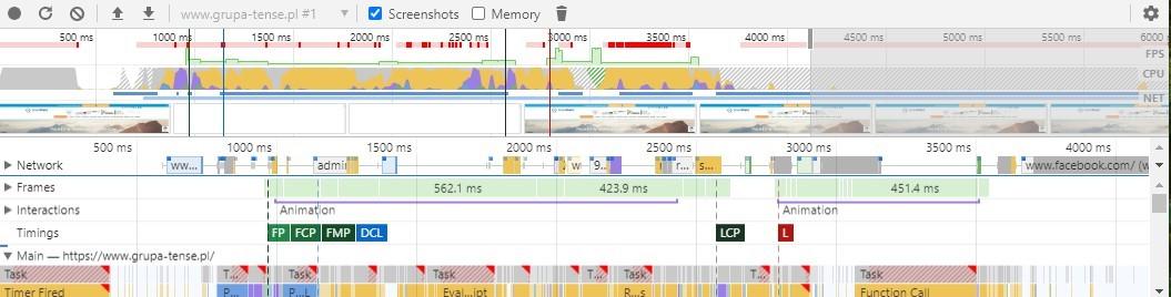 Mierzenie jakości strony przez Chrome DevTools
