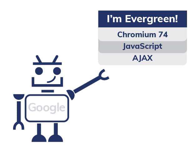 Googlebot Evergreen