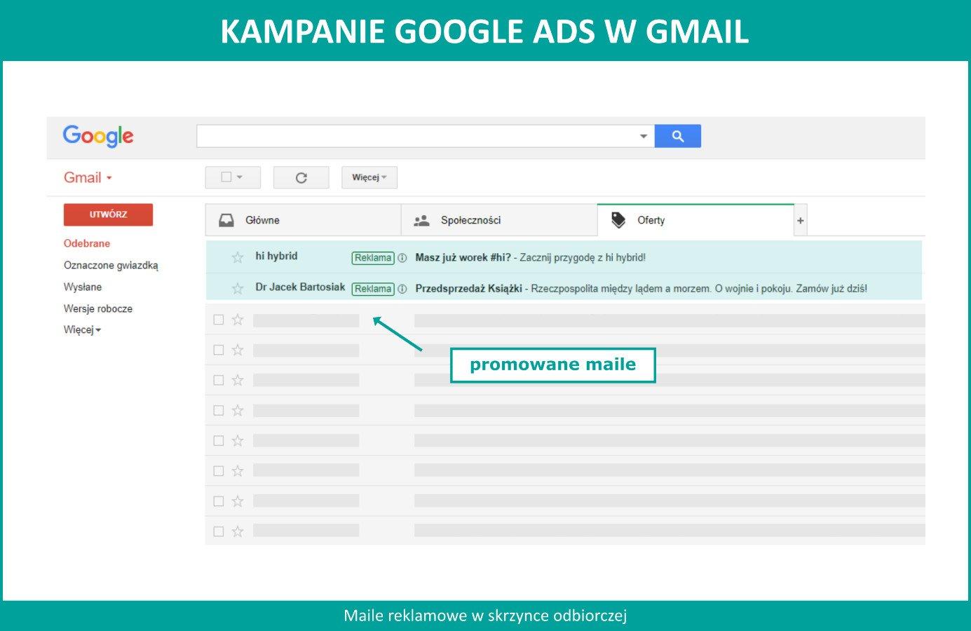 Gmail Ads - reklama Gmail