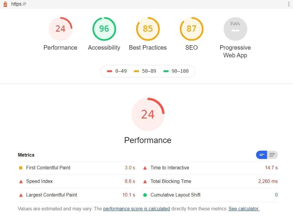 Ocena jakości strony przez Google Lighthouse