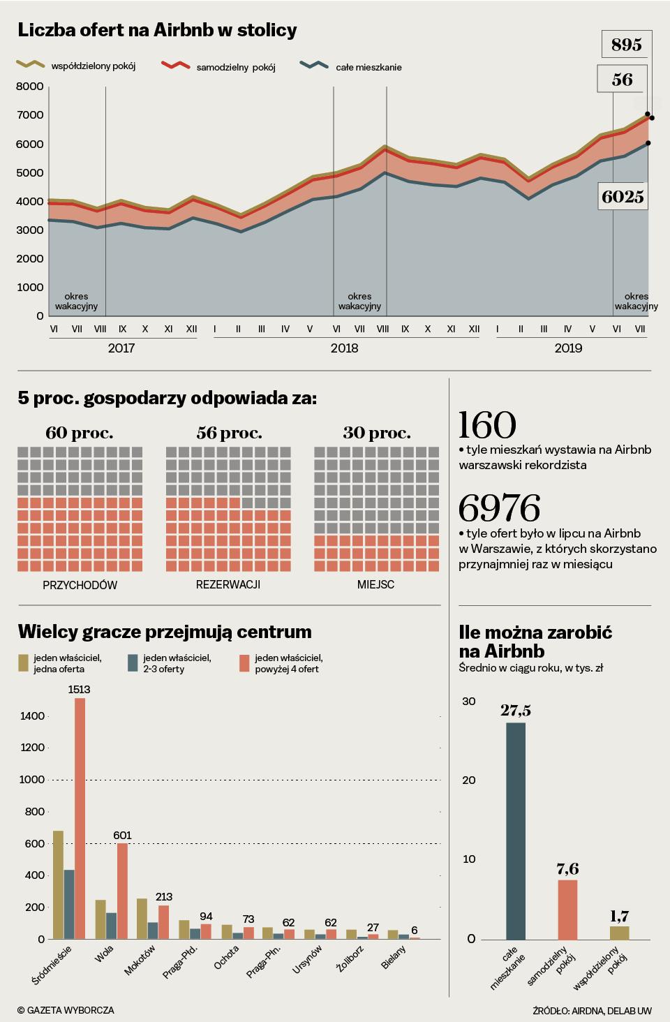 infografika biqdata