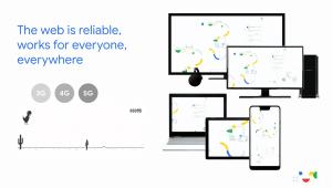 roboty Google