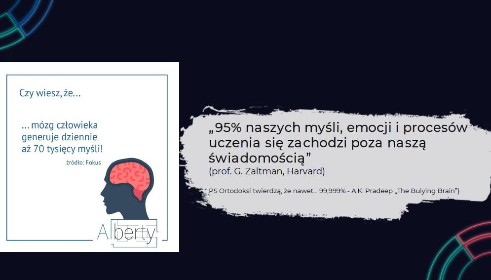 Artur Maciorowski prezentacja na Online Marketing