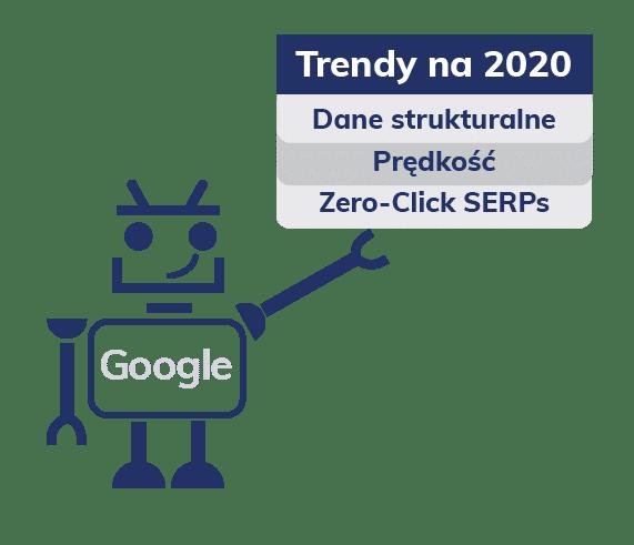 trendy na 2020 rok w SEO