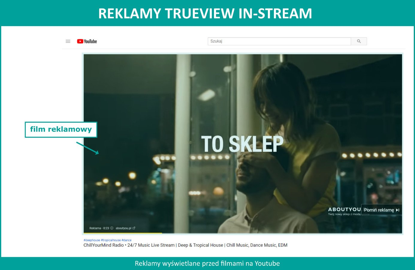 Reklama YouTube Ads - TrueView In-stream