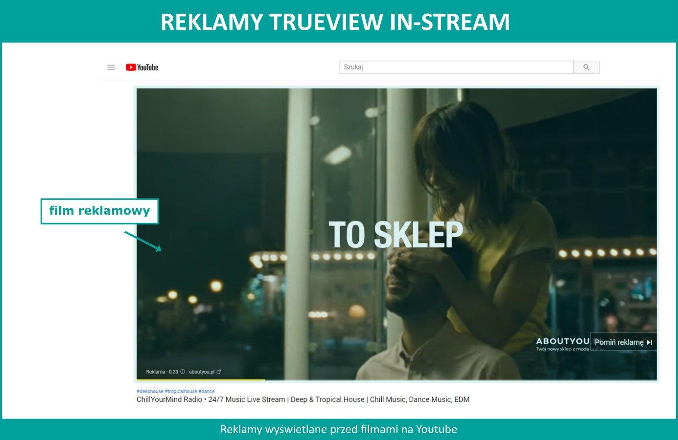 Reklama YouTube Ads - TrueView In-stream