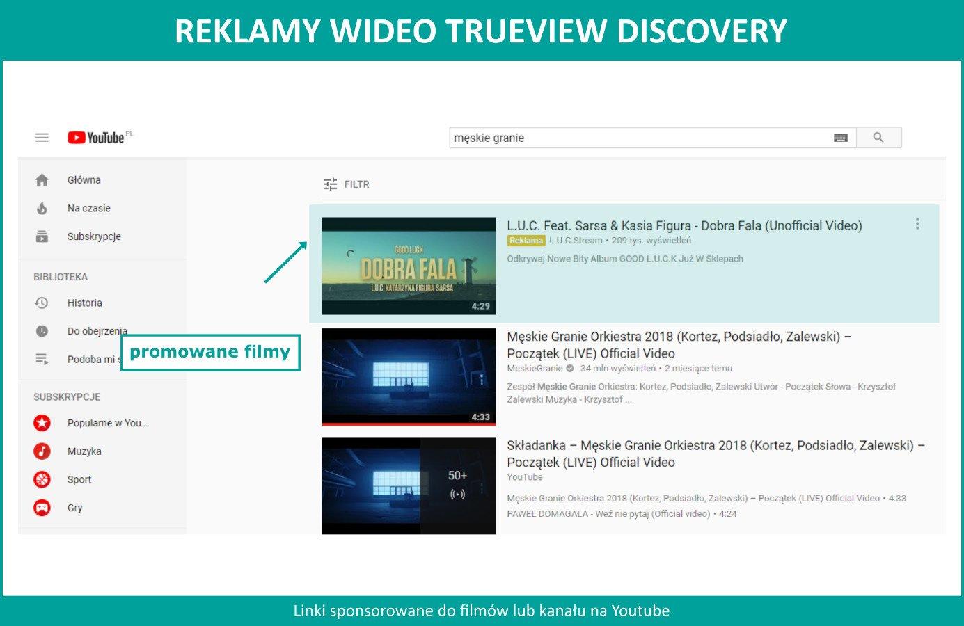 Reklama na YouTube - TrueView Discovery