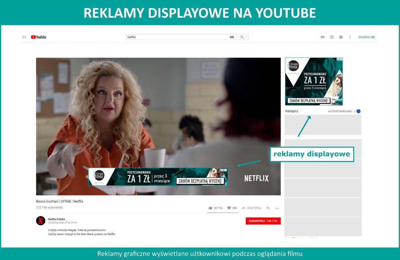 Reklama YouTube - Display