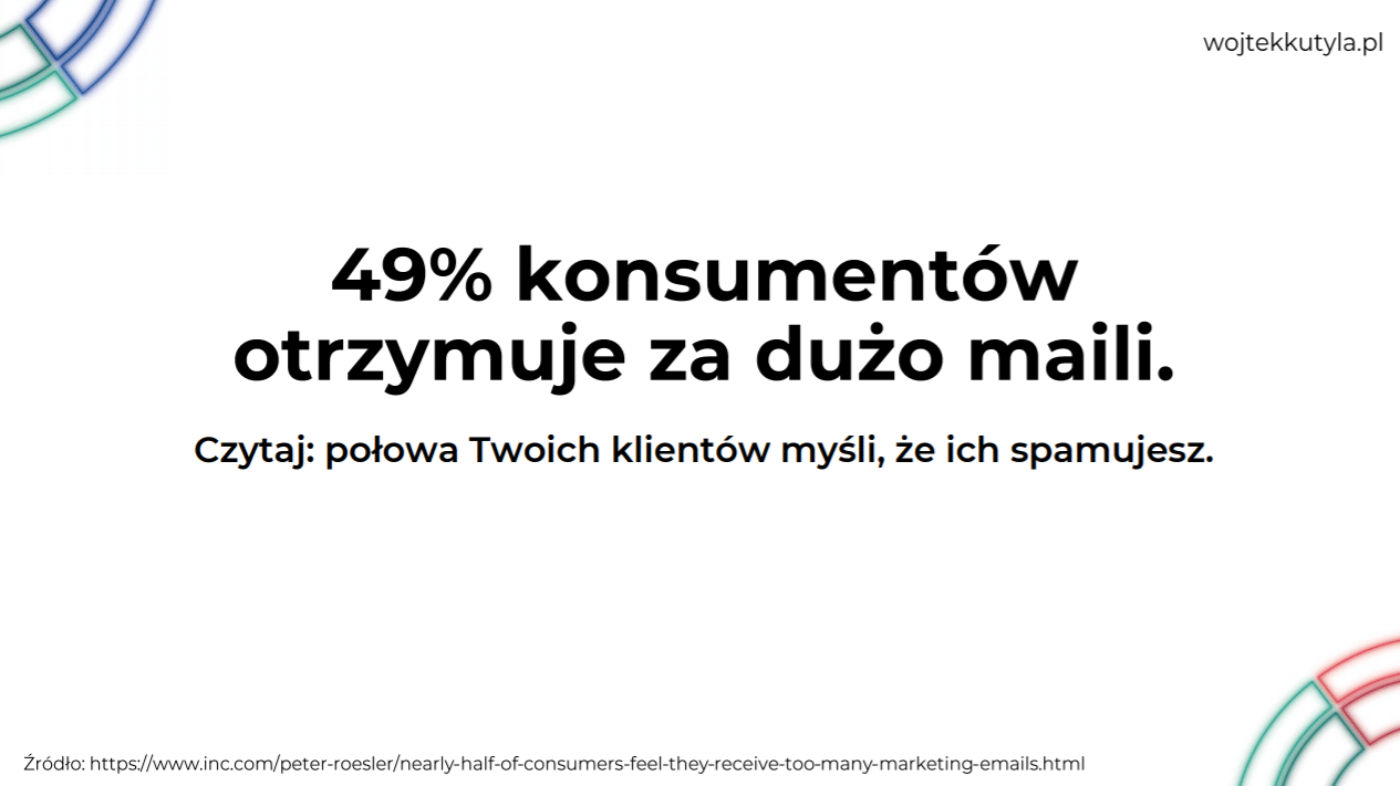 Wojtek Kutyła Kongres Online Marketing