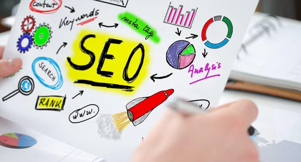 Dobór słów kluczowych pod SEO, czyli 11 przypadków różnych wyników wyszukiwania w zależności od branży