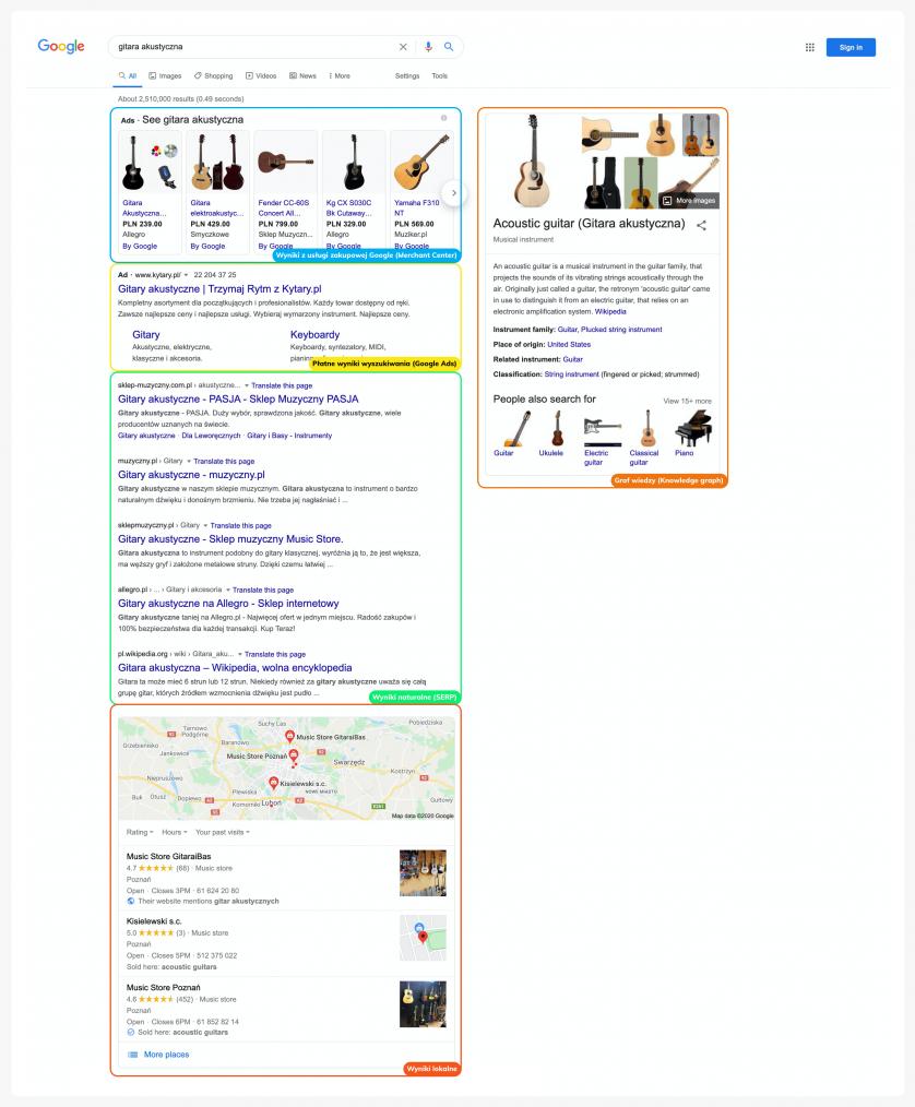 rodzaje wyników wyszukiwania